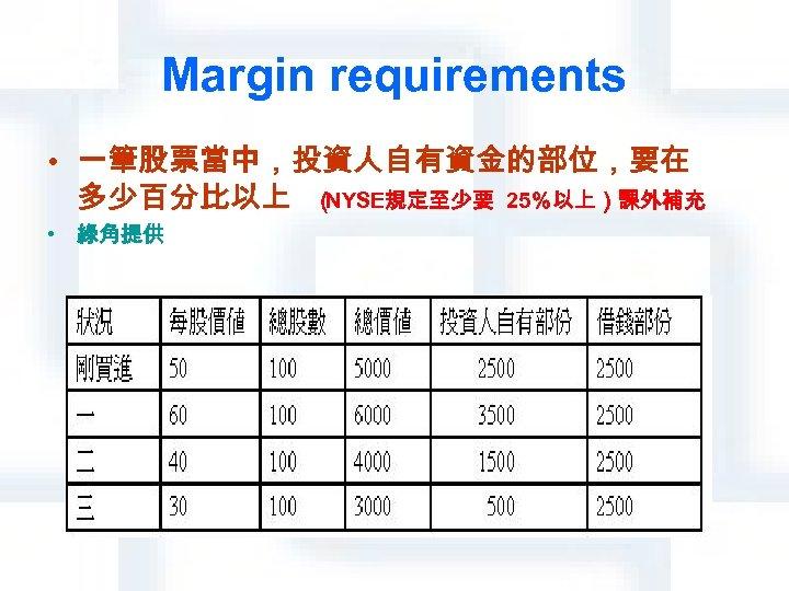 Margin requirements • 一筆股票當中,投資人自有資金的部位,要在 多少百分比以上 ( NYSE規定至少要 25%以上)課外補充 • 綠角提供