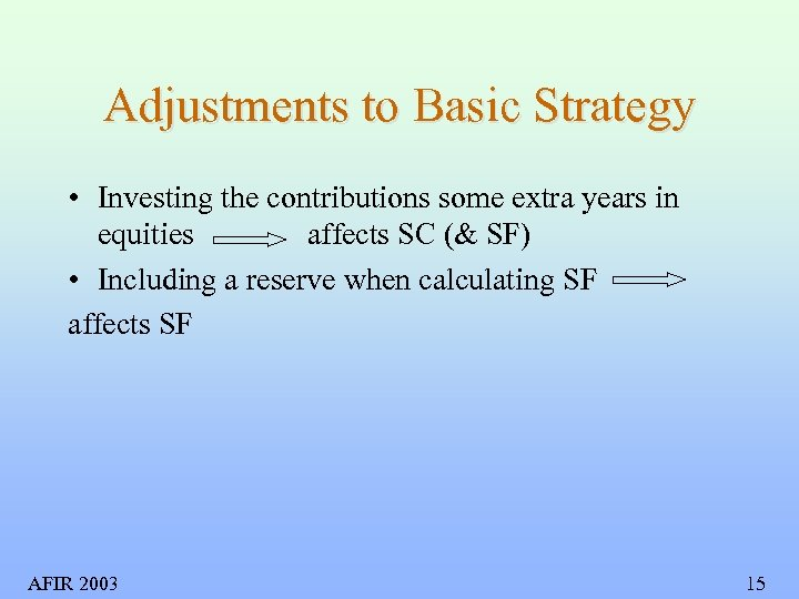 Adjustments to Basic Strategy • Investing the contributions some extra years in equities affects