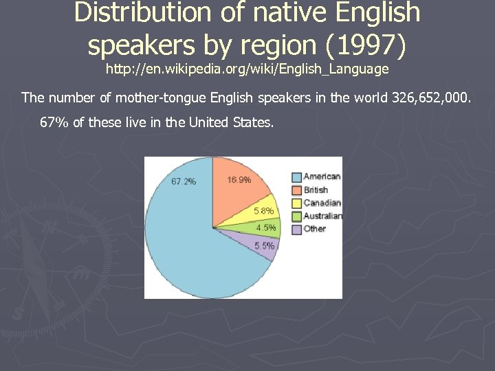 Distribution of native English speakers by region (1997) http: //en. wikipedia. org/wiki/English_Language The number