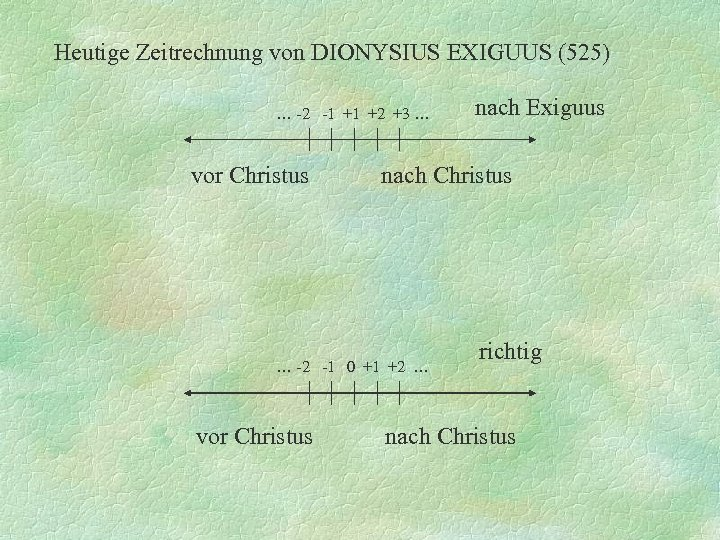Heutige Zeitrechnung von DIONYSIUS EXIGUUS (525) … -2 -1 +1 +2 +3 … vor