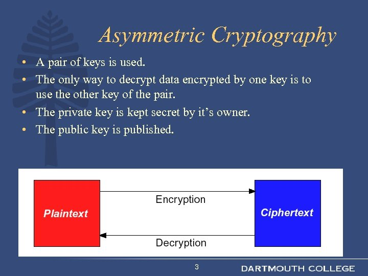 Asymmetric Cryptography • A pair of keys is used. • The only way to