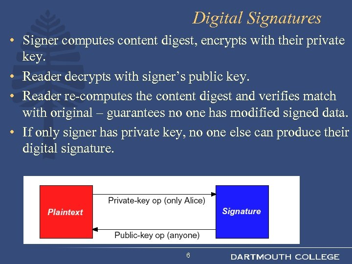 Digital Signatures • Signer computes content digest, encrypts with their private key. • Reader
