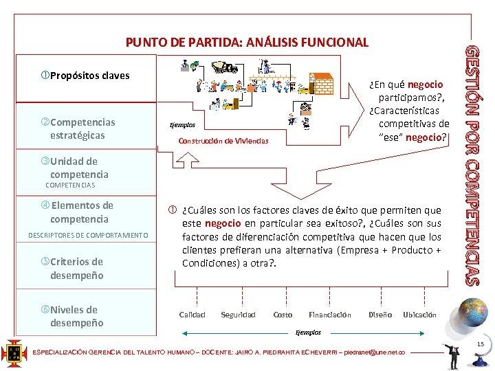 Propósitos claves Competencias estratégicas ¿En qué negocio participamos? , ¿Características competitivas de negocio