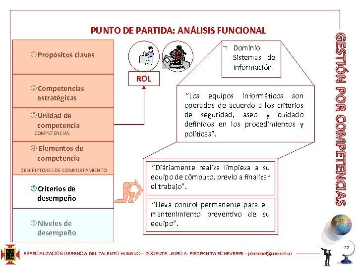 ¬ Dominio Sistemas de Información Propósitos claves Competencias estratégicas Unidad de competencia COMPETENCIAS Elementos