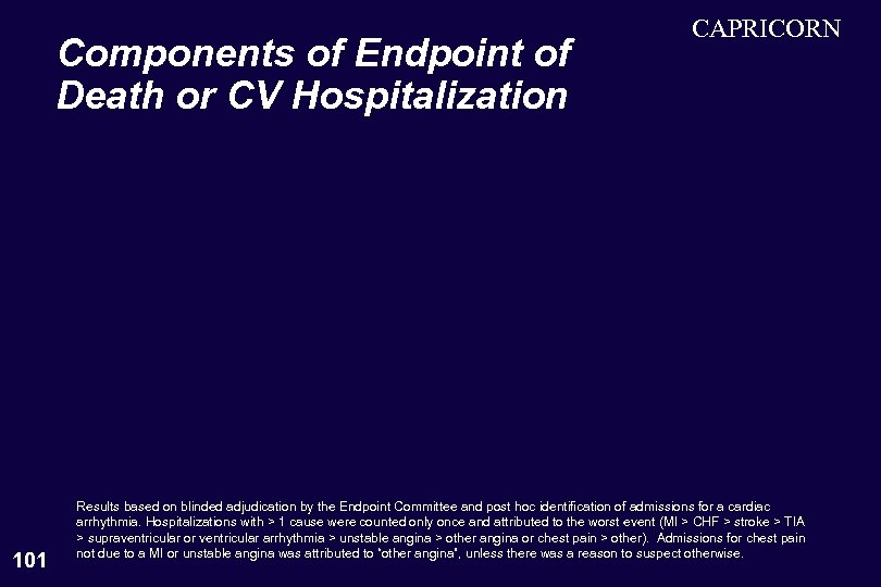 Components of Endpoint of Death or CV Hospitalization 101 CAPRICORN Results based on blinded