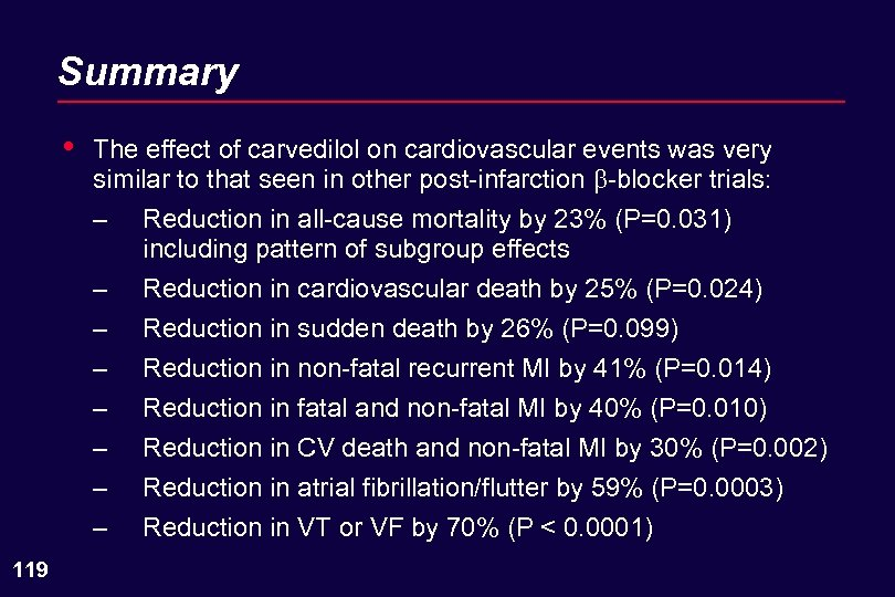 Summary • The effect of carvedilol on cardiovascular events was very similar to that