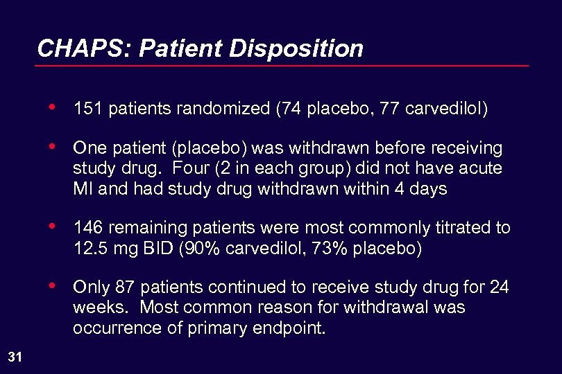 CHAPS: Patient Disposition • • One patient (placebo) was withdrawn before receiving study drug.