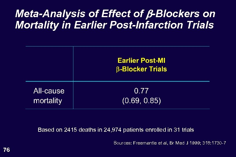 Meta-Analysis of Effect of b-Blockers on Mortality in Earlier Post-Infarction Trials Based on 2415