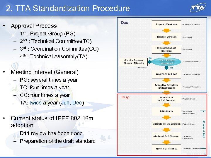 2. TTA Standardization Procedure • Approval Process – – Done 1 st : Project