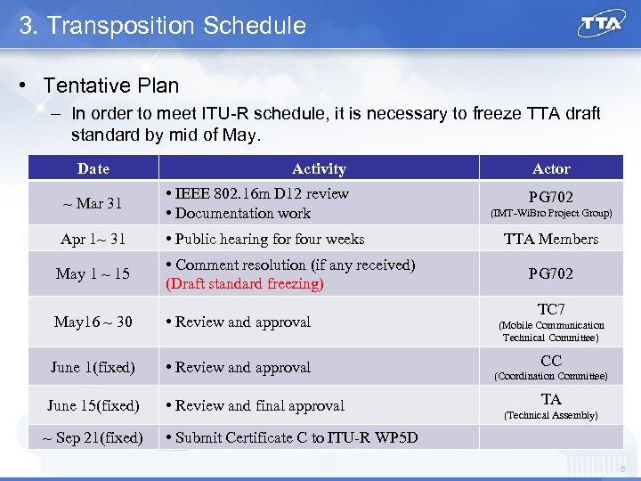 3. Transposition Schedule • Tentative Plan – In order to meet ITU-R schedule, it