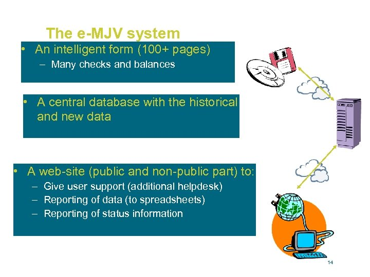 The e-MJV system • An intelligent form (100+ pages) – Many checks and balances