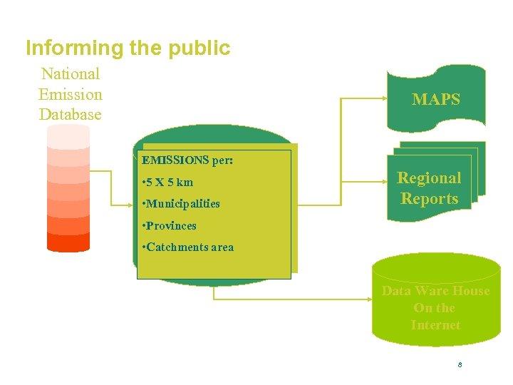 Informing the public National Emission Database MAPS EMISSIONS per: • 5 X 5 km