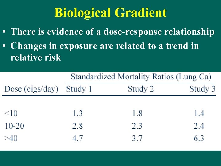 Biological Gradient • There is evidence of a dose-response relationship • Changes in exposure