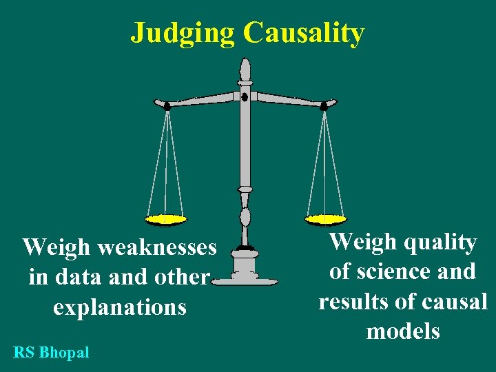 Judging Causality Weigh weaknesses in data and other explanations RS Bhopal Weigh quality of