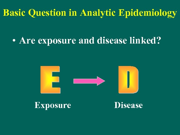 Basic Question in Analytic Epidemiology • Are exposure and disease linked? Exposure Disease