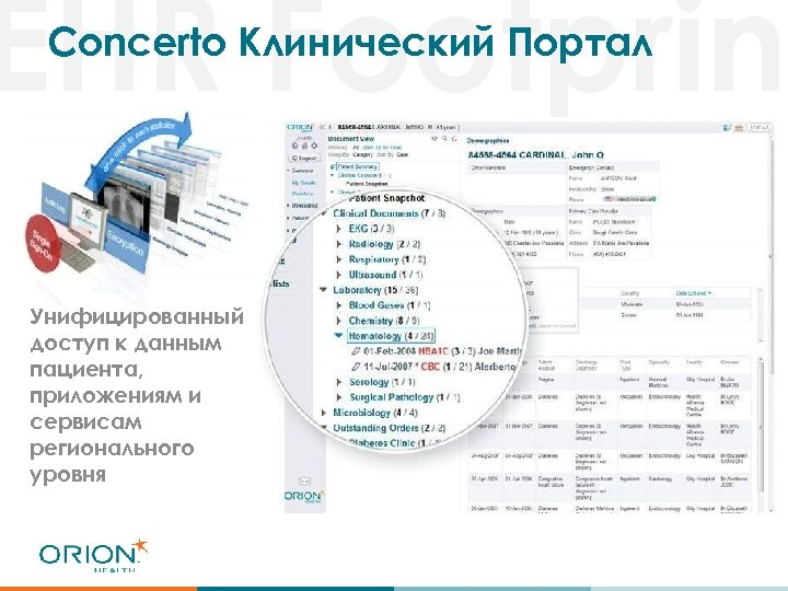 EHR Footprint Concerto Клинический Портал Унифицированный доступ к данным пациента, приложениям и сервисам регионального