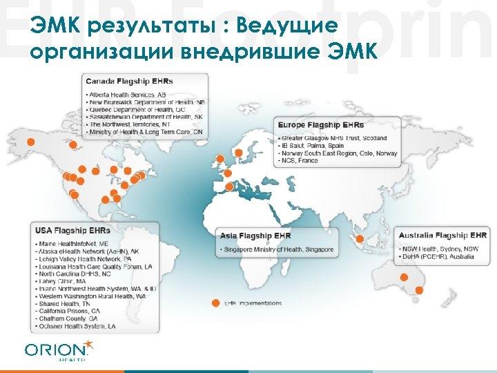 EHR Footprint ЭМК результаты : Ведущие организации внедрившие ЭМК
