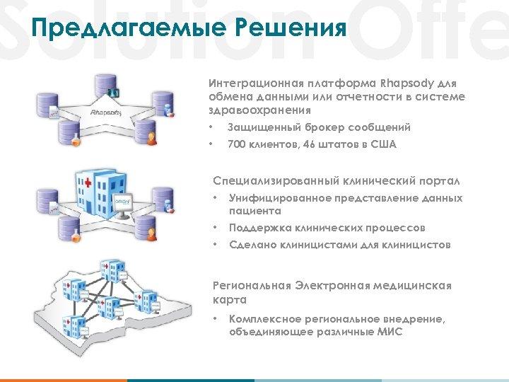 Solution Offe Предлагаемые Решения Интеграционная платформа Rhapsody для обмена данными или отчетности в системе