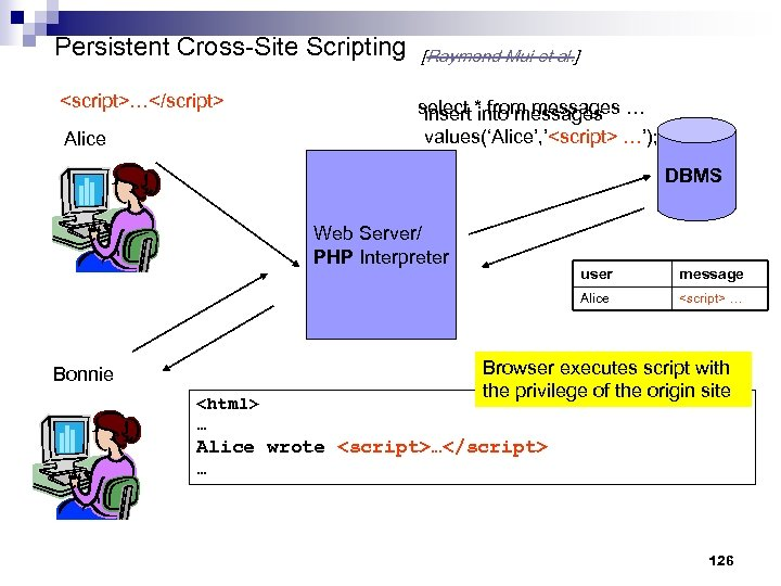 Persistent Cross-Site Scripting <script>…</script> [Raymond Mui et al. ] select * from messages …