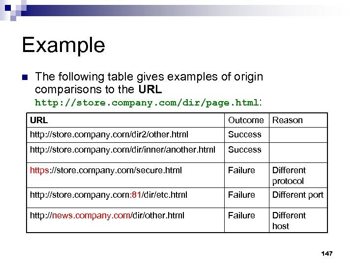 Example n The following table gives examples of origin comparisons to the URL http: