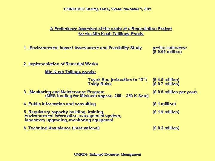 UMREG 2012 Meeting, IAEA, Vienna, November 7, 2012 A Preliminary Appraisal of the costs
