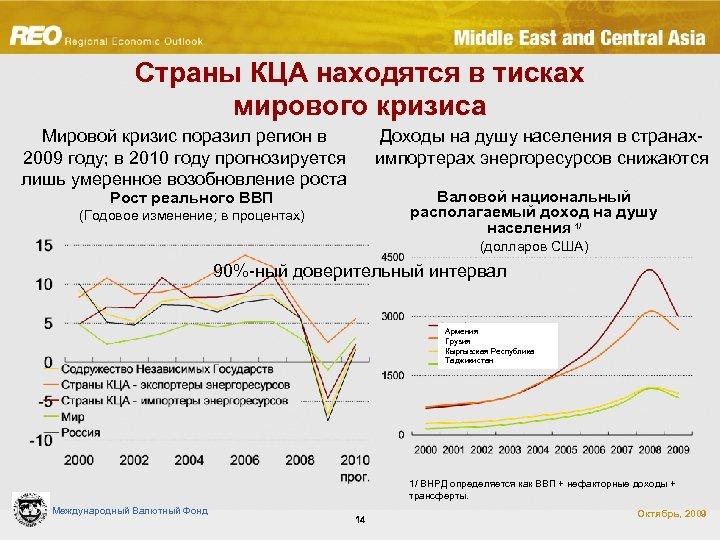 Страны КЦА находятся в тисках мирового кризиса Мировой кризис поразил регион в 2009 году;