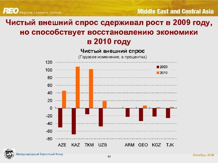 Чистый внешний спрос сдерживал рост в 2009 году, но способствует восстановлению экономики в 2010