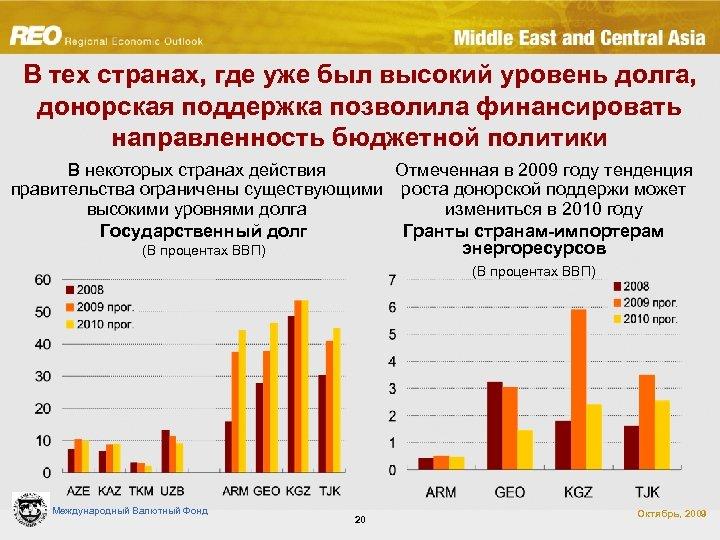 В тех странах, где уже был высокий уровень долга, донорская поддержка позволила финансировать направленность