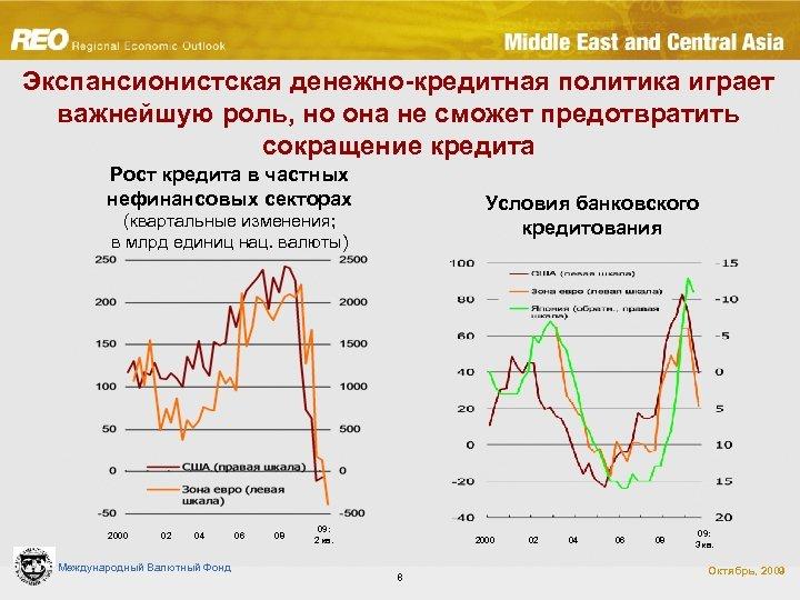 Экспансионистская денежно-кредитная политика играет важнейшую роль, но она не сможет предотвратить сокращение кредита Рост