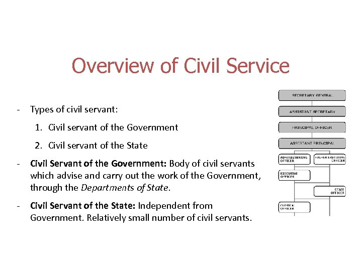 Overview of Civil Service - Types of civil servant: 1. Civil servant of the