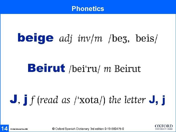 Phonetics 14 © Oxford University Press 2005 © Oxford Spanish Dictionary 3 rd edition