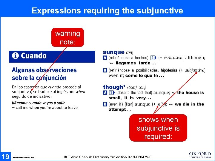 Expressions requiring the subjunctive warning note: shows when subjunctive is required: 19 © Oxford