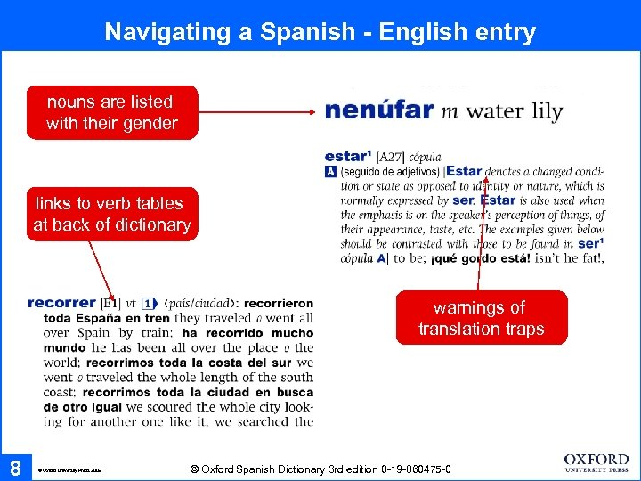 Navigating a Spanish - English entry nouns are listed with their gender links to