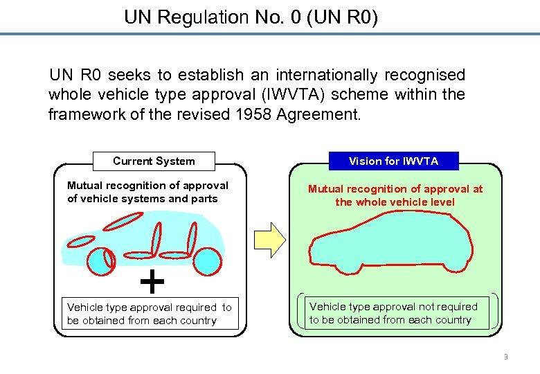 UN Regulation No. 0 (UN R 0) UN R 0 seeks to establish an
