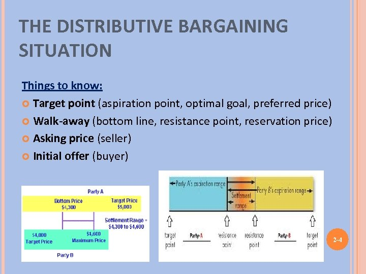 THE DISTRIBUTIVE BARGAINING SITUATION Things to know: Target point (aspiration point, optimal goal, preferred