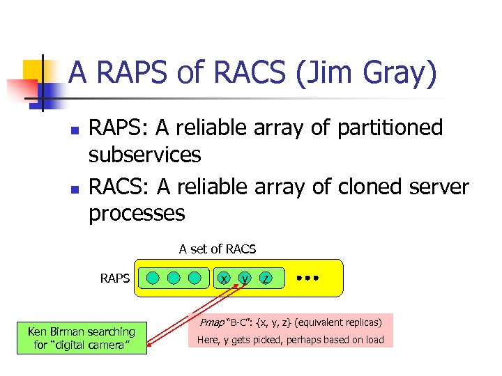 A RAPS of RACS (Jim Gray) n n RAPS: A reliable array of partitioned