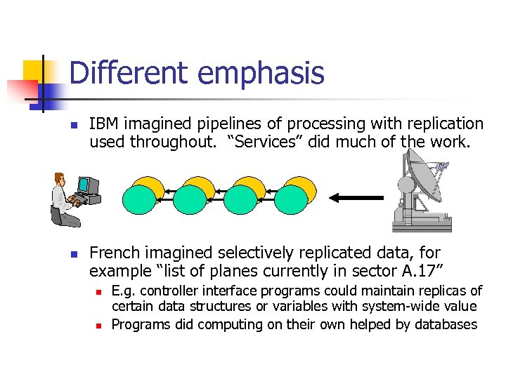 "Different emphasis n n IBM imagined pipelines of processing with replication used throughout. ""Services"""