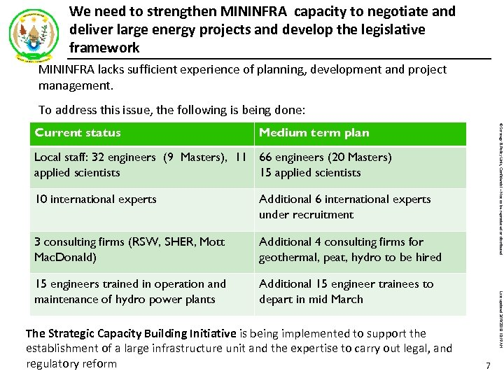 We need to strengthen MININFRA capacity to negotiate and deliver large energy projects and