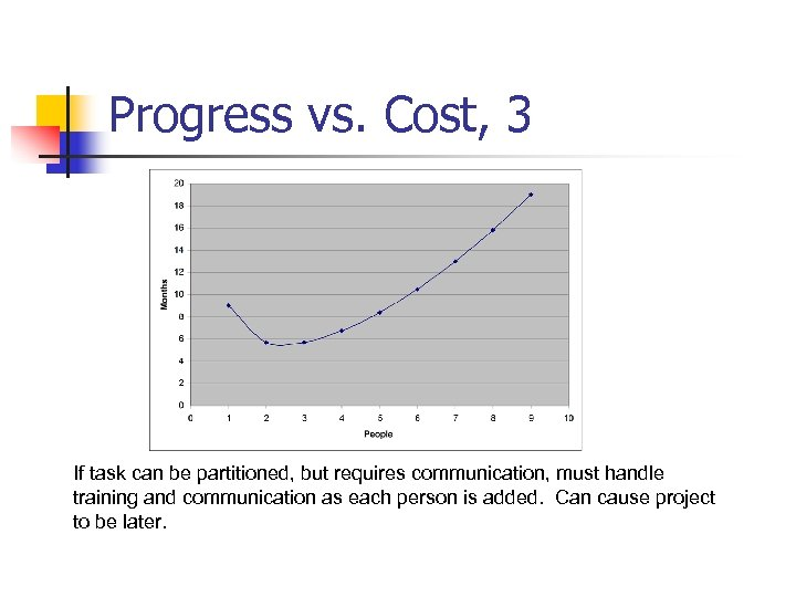 Progress vs. Cost, 3 If task can be partitioned, but requires communication, must handle