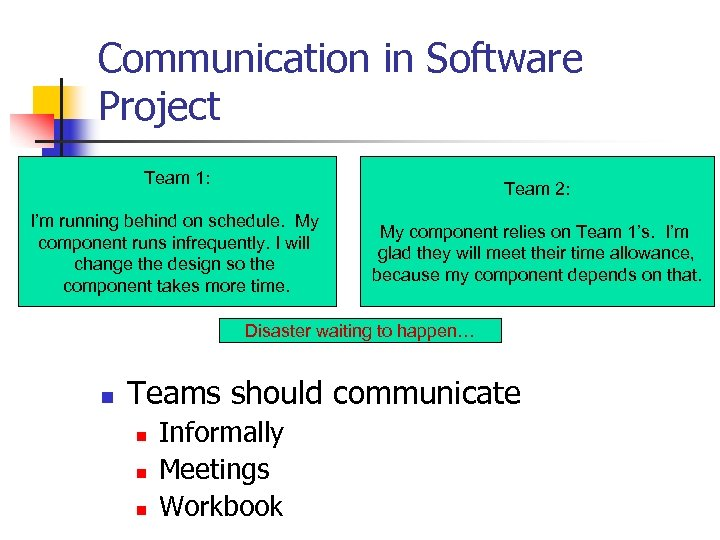 Communication in Software Project Team 1: Team 2: I'm running behind on schedule. My