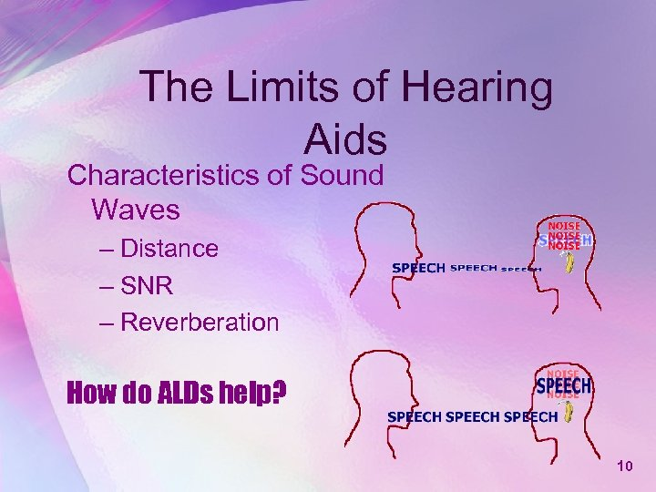 The Limits of Hearing Aids Characteristics of Sound Waves – Distance – SNR –