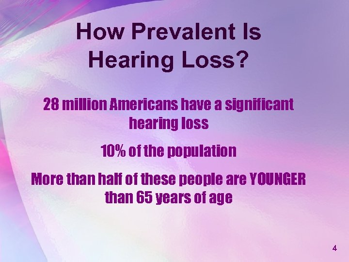 How Prevalent Is Hearing Loss? 28 million Americans have a significant hearing loss 10%
