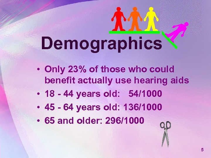 Demographics • Only 23% of those who could benefit actually use hearing aids •