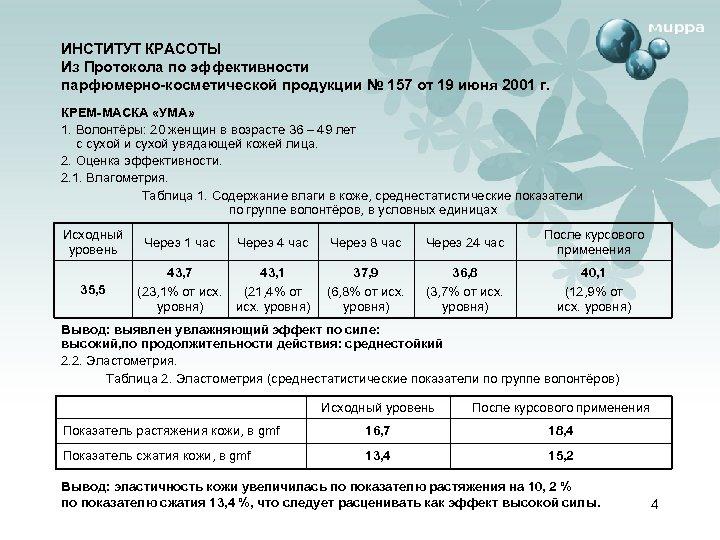 ИНСТИТУТ КРАСОТЫ Из Протокола по эффективности парфюмерно-косметической продукции № 157 от 19 июня 2001