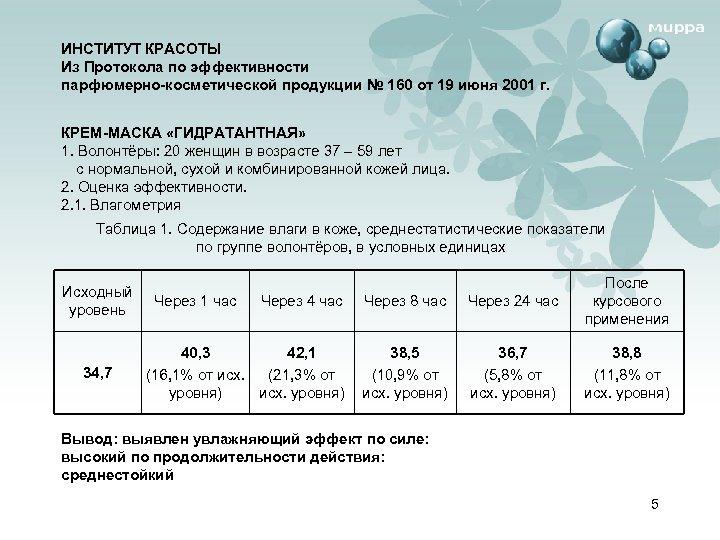 ИНСТИТУТ КРАСОТЫ Из Протокола по эффективности парфюмерно-косметической продукции № 160 от 19 июня 2001
