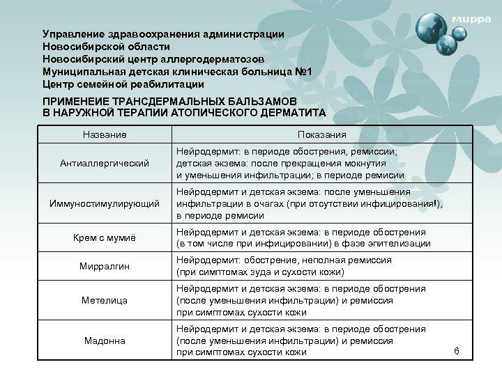 Управление здравоохранения администрации Новосибирской области Новосибирский центр аллергодерматозов Муниципальная детская клиническая больница № 1