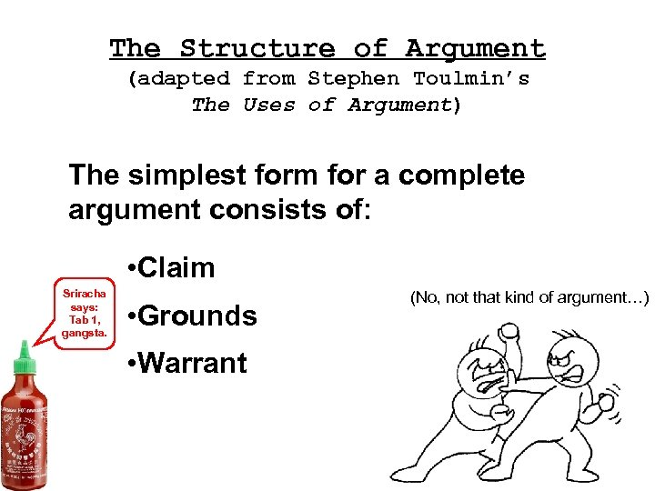 The Structure of Argument (adapted from Stephen Toulmin's The Uses of Argument) The simplest