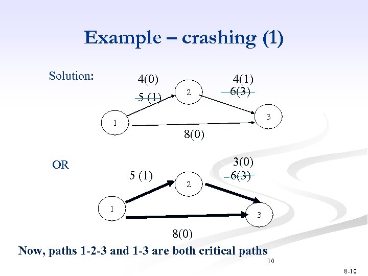 Example – crashing (1) Solution: 4(0) 5 (1) 3 1 OR 8(0) 5 (1)