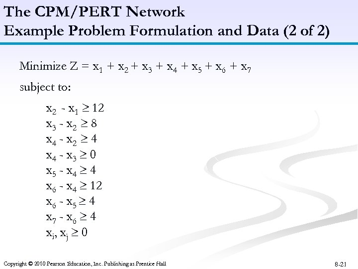 The CPM/PERT Network Example Problem Formulation and Data (2 of 2) Minimize Z =