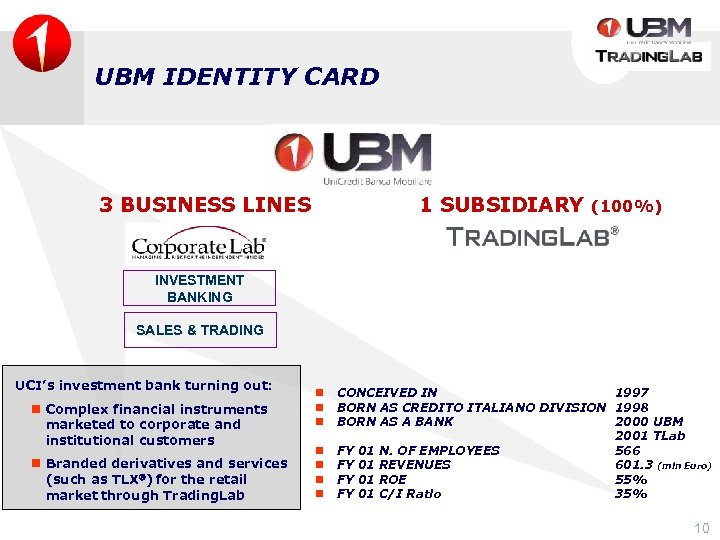 UBM IDENTITY CARD 3 BUSINESS LINES 1 SUBSIDIARY (100%) INVESTMENT BANKING SALES & TRADING